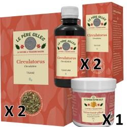 CIRCULATORUS Cure